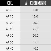 tabela de tamanhos do espaçador / distanciador AF - Apoio de Ferro (Centopeia)