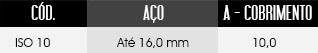 tabela de tamanhos do espaçador / distanciador ISO 10 - Espaçador Isopor