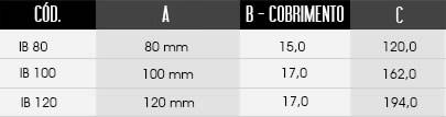 tabela de tamanhos do espaçador / distanciador IB 80 - Espaçador Laje Nervurada