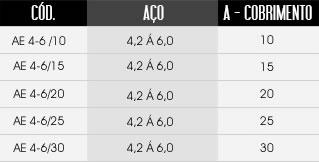 tabela de tamanhos do espaçador / distanciador AE Apoio com Engate (4-6/15)