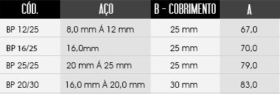 tabela de tamanhos do espaçador / distanciador BP - Espaçador Bipartido