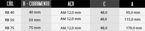 tabela de tamanhos do espaçador / distanciador Espaçador Rolete Bipartido