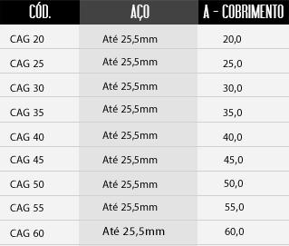 tabela de tamanhos do espaçador / distanciador CAG - Espaçador Cadeirinha Reforçado